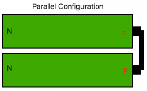 Parallet electric skateboard battery configuration